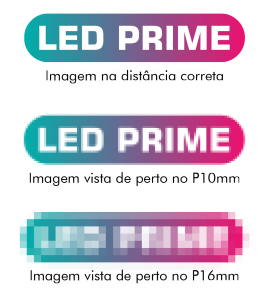 diferença de resolução painel de led